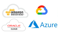 Connect to Cloud Service Providers